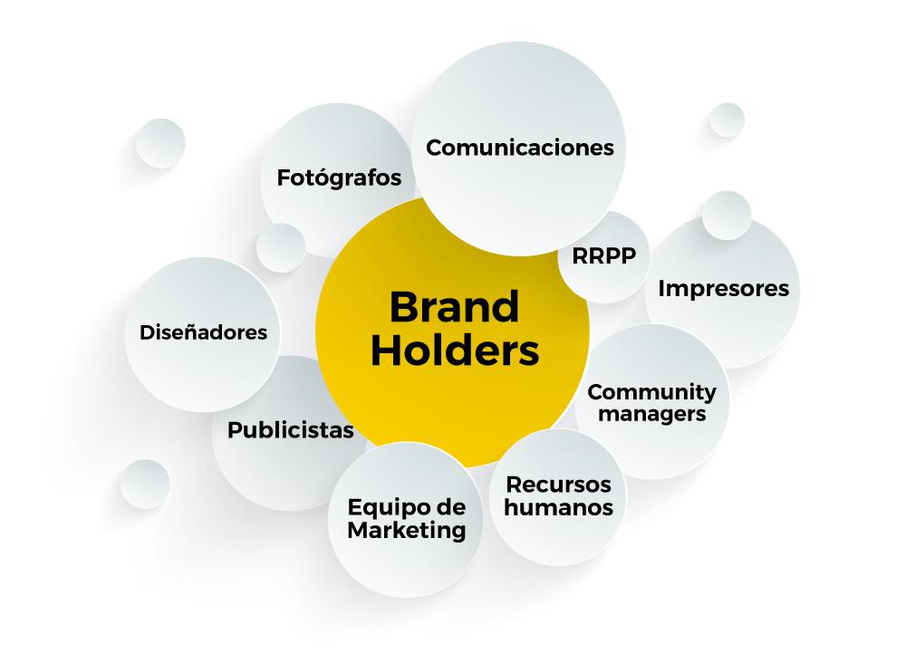 Eres-un-Brand-Holder-o-un-proveedor-02